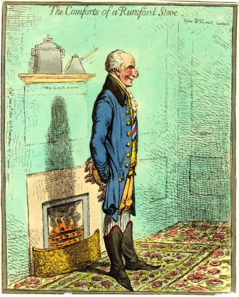 Gillray Comforts 1800