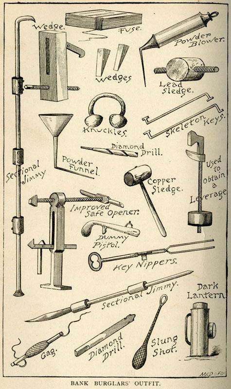 Burglarious Tools