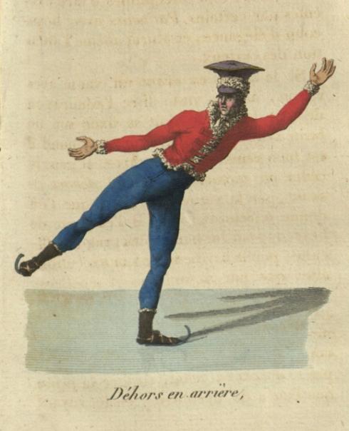 Skating Les Plaisirs