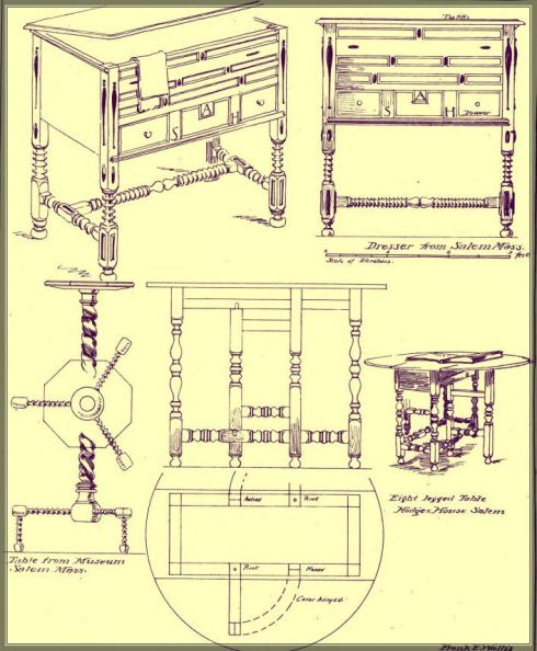 Colonial Tables Wallis 1887